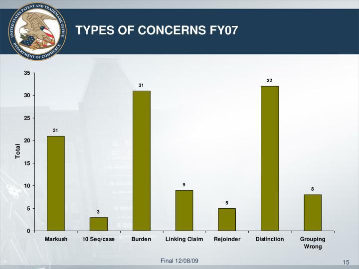 TYPES OF CONCERNS FY07