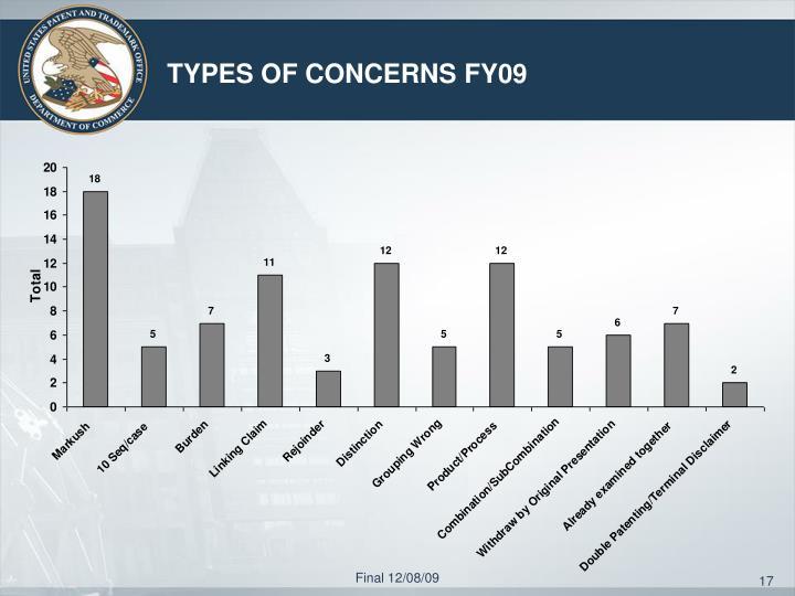 TYPES OF CONCERNS FY09