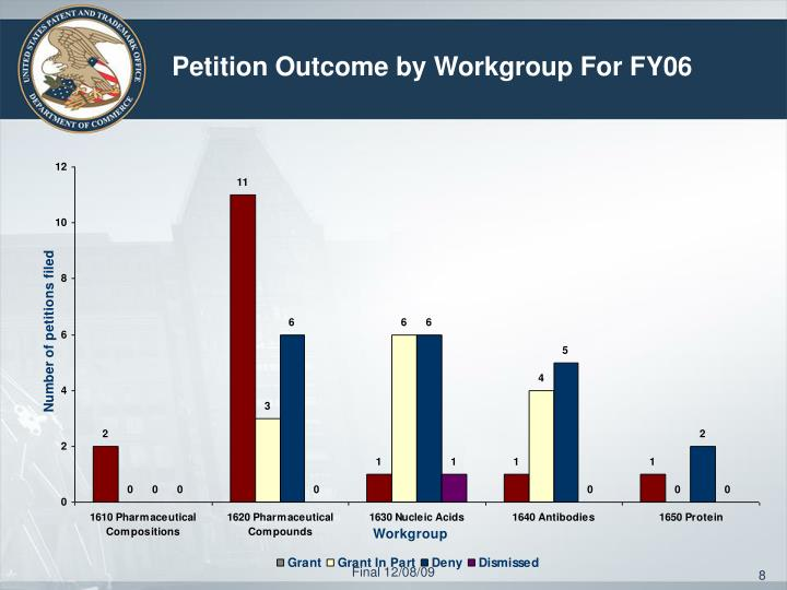 Petition Outcome by Workgroup For FY06