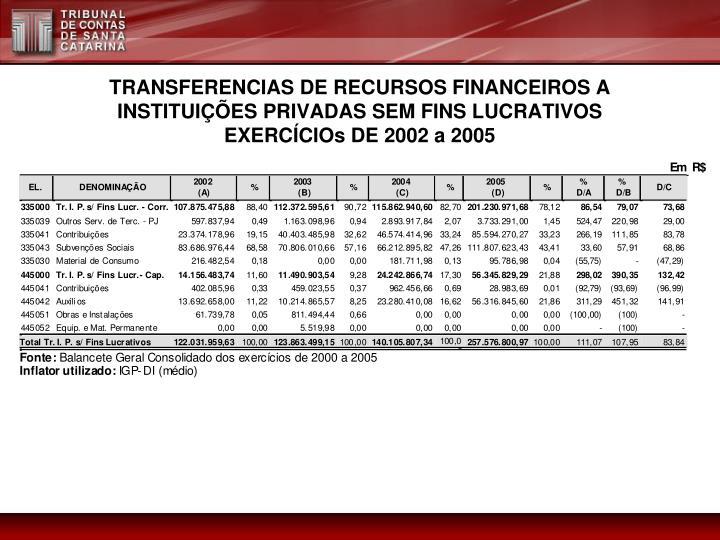 TRANSFERENCIAS DE RECURSOS FINANCEIROS A