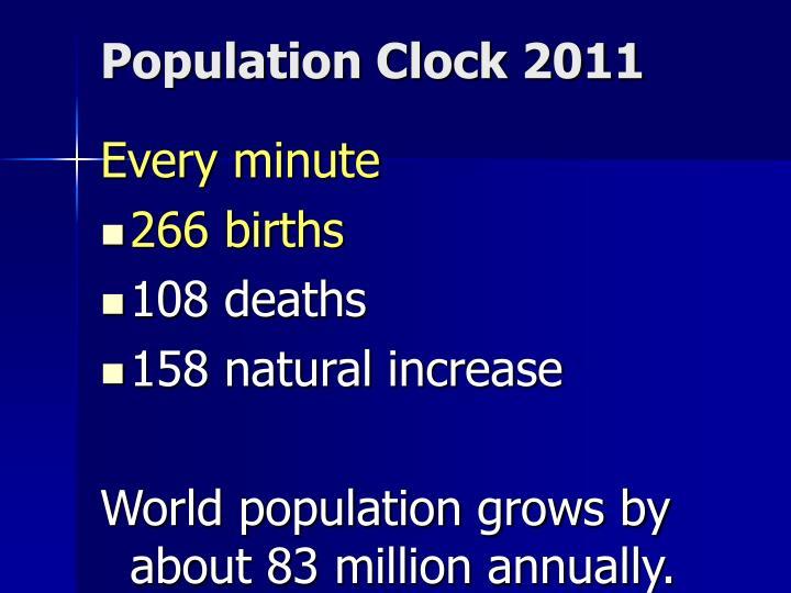 Population Clock 2011
