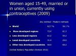 women aged 15 49 married or in union currently using contraceptives 20091