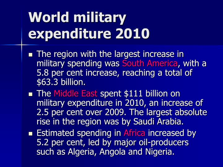 World military expenditure 2010