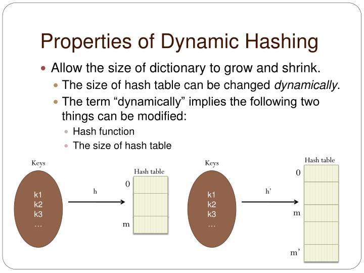 Properties of Dynamic Hashing