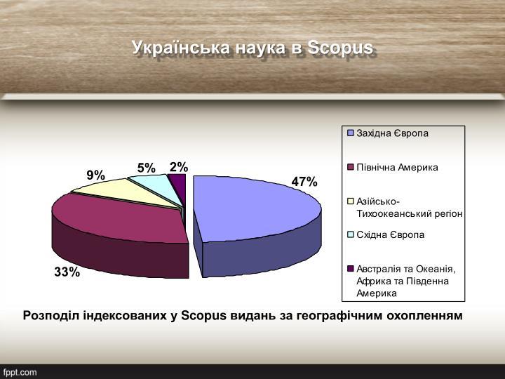 Українська наука в