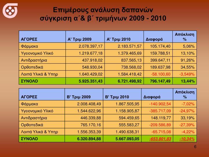 Επιμέρους ανάλυση δαπανών