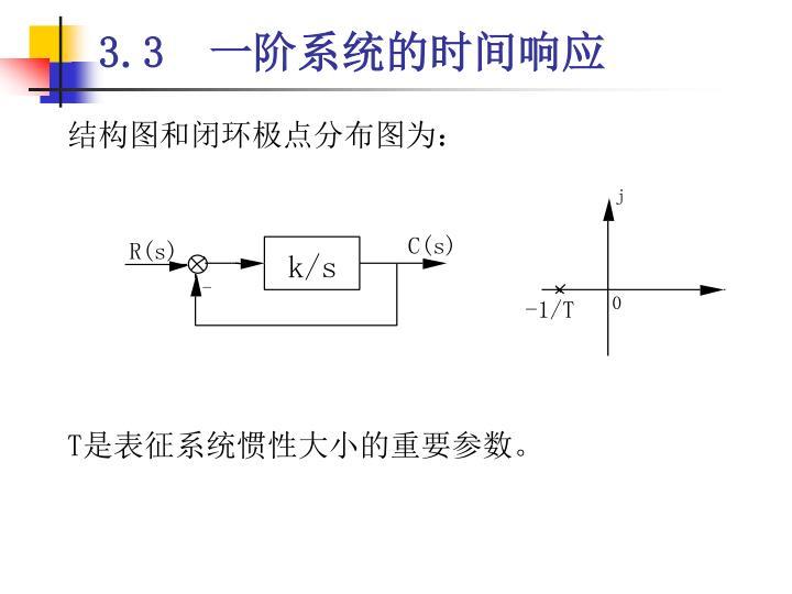 结构图和闭环极点分布图为: