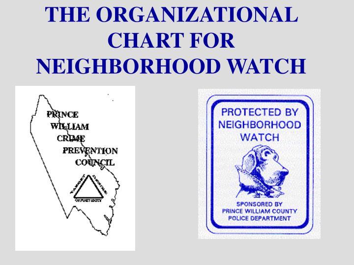 THE ORGANIZATIONAL CHART FOR NEIGHBORHOOD WATCH