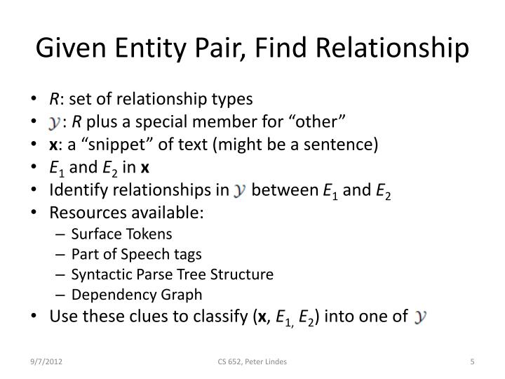 Given Entity Pair, Find Relationship