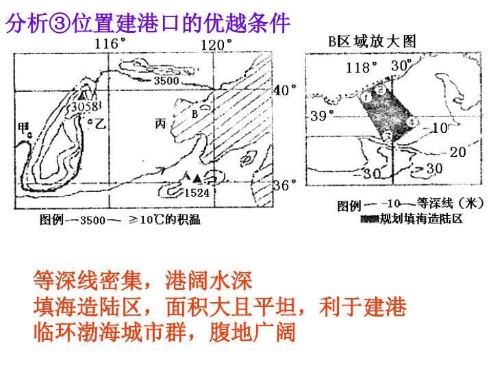 分析③位置建港口的优越条件