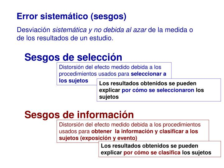 Error sistemático (sesgos)