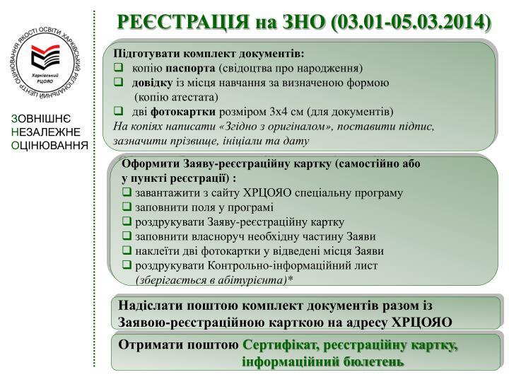 РЕЄСТРАЦІЯ на ЗНО (03.01-05.03.2014)