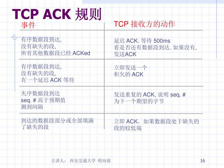 TCP ACK