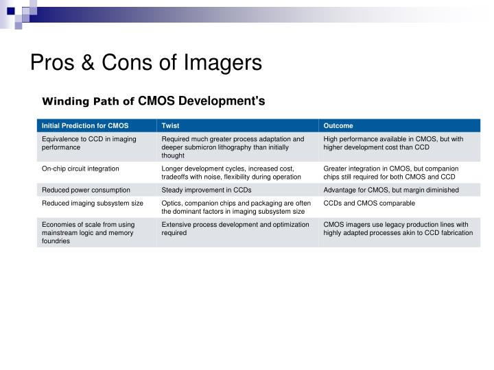 Pros & Cons of Imagers