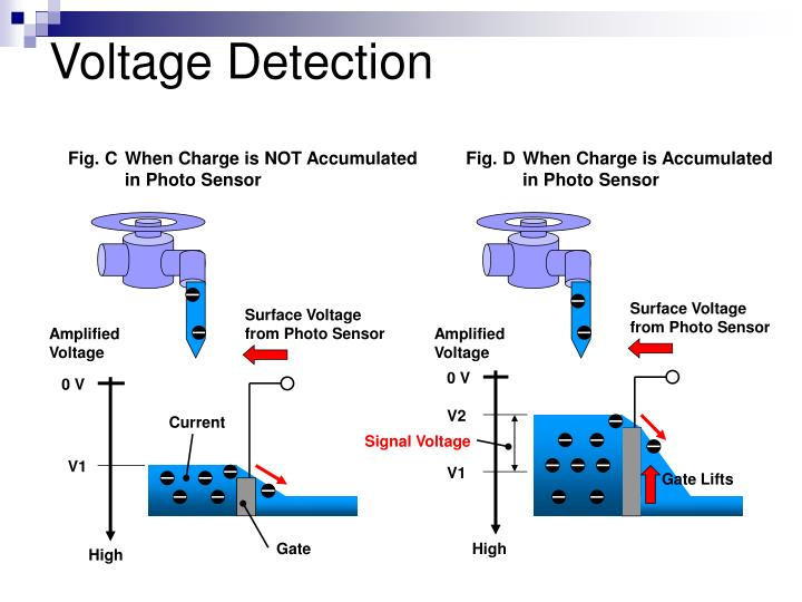 Voltage Detection