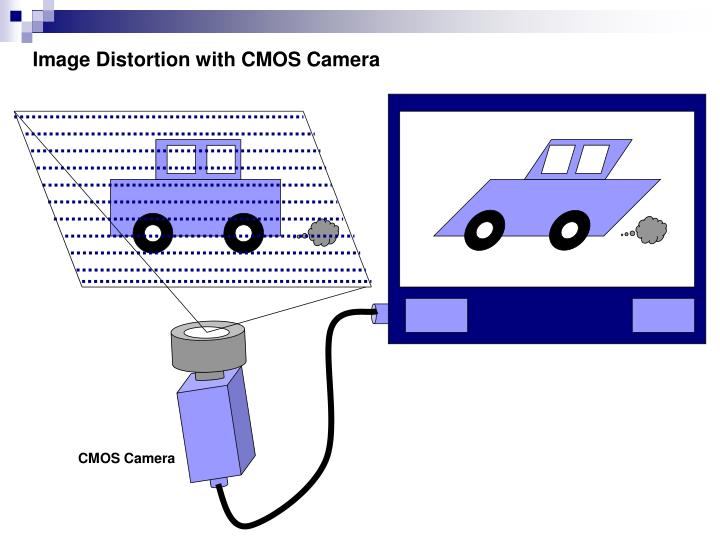 Image Distortion with CMOS Camera