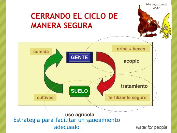 CERRANDO EL CICLO DE MANERA SEGURA