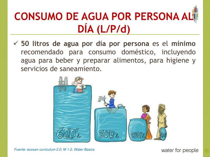 CONSUMO DE AGUA POR PERSONA AL DÍA (L/P/d)
