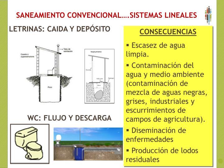 SANEAMIENTO CONVENCIONAL….SISTEMAS LINEALES