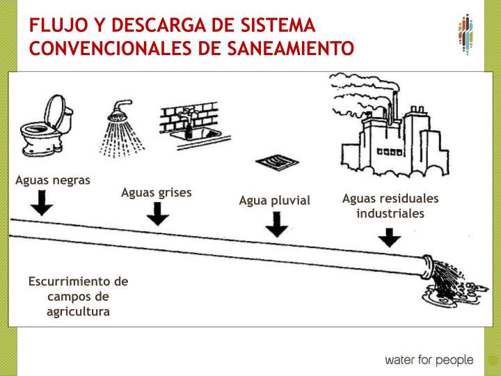 FLUJO Y DESCARGA DE SISTEMA CONVENCIONALES DE SANEAMIENTO