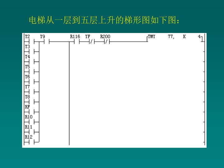 电梯从一层到五层上升的梯形图如下图: