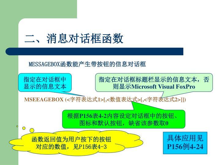 二、消息对话框函数