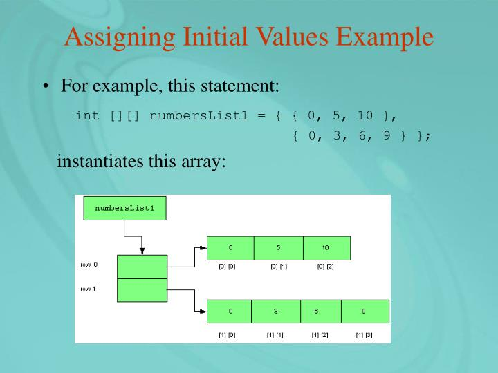 Assigning Initial Values Example