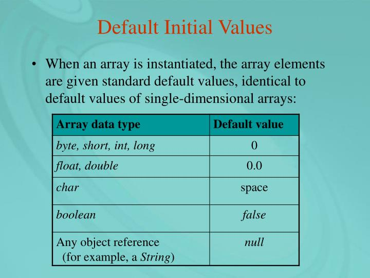 Default Initial Values
