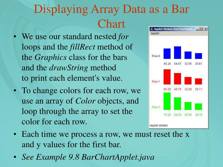 Displaying Array Data as a Bar Chart