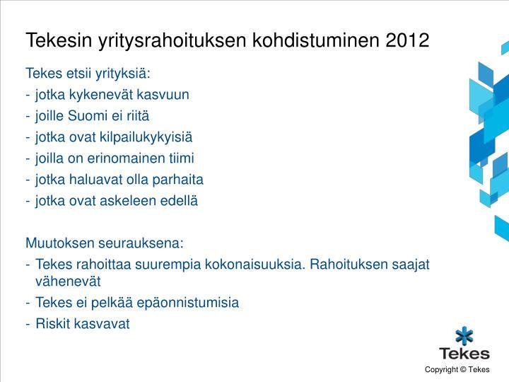 Tekesin yritysrahoituksen kohdistuminen 2012