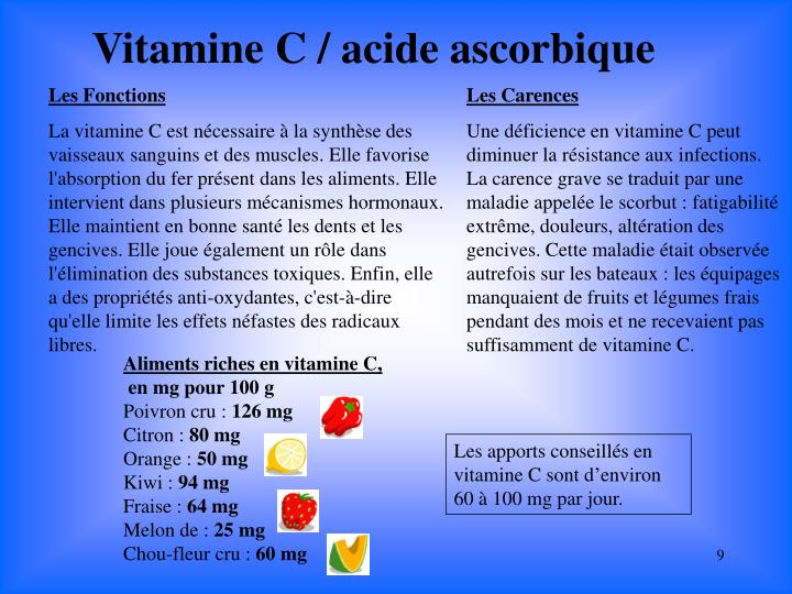 Vitamine C / acide ascorbique