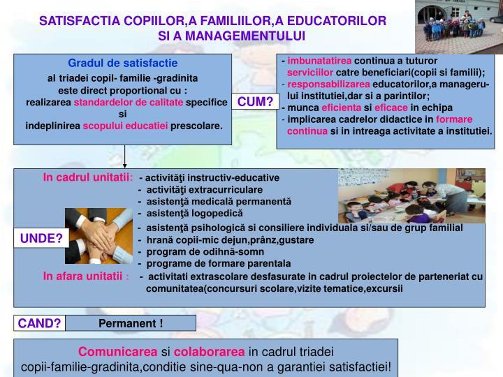 SATISFACTIA COPIILOR,A FAMILIILOR,A EDUCATORILOR