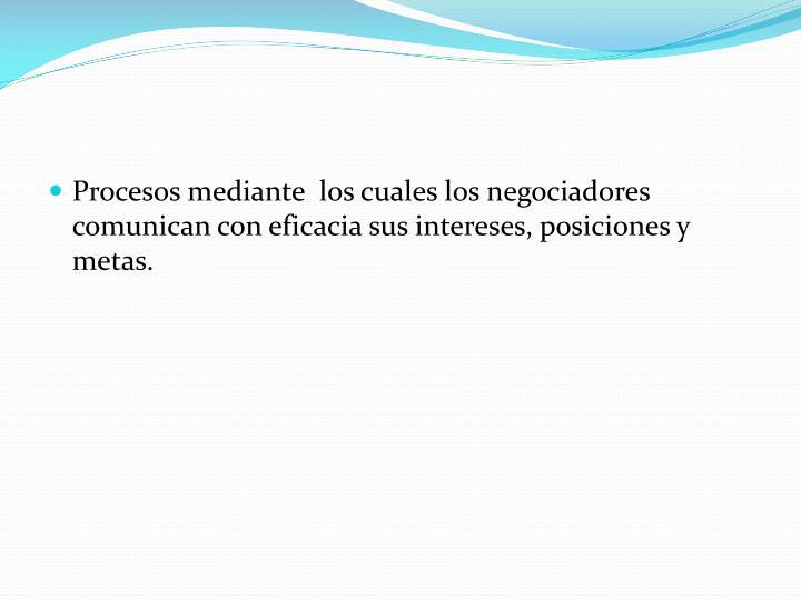Procesos mediante  los cuales los negociadores comunican con eficacia sus intereses, posiciones y metas.