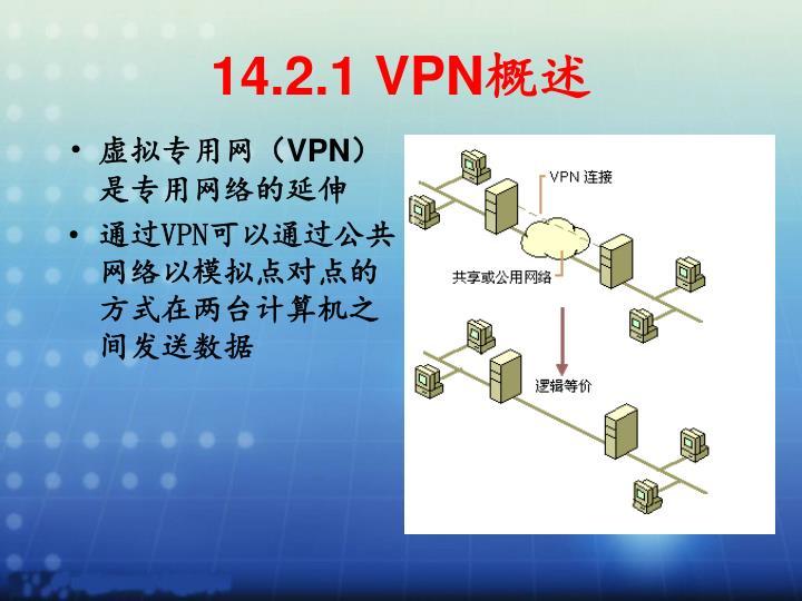 14.2.1 VPN