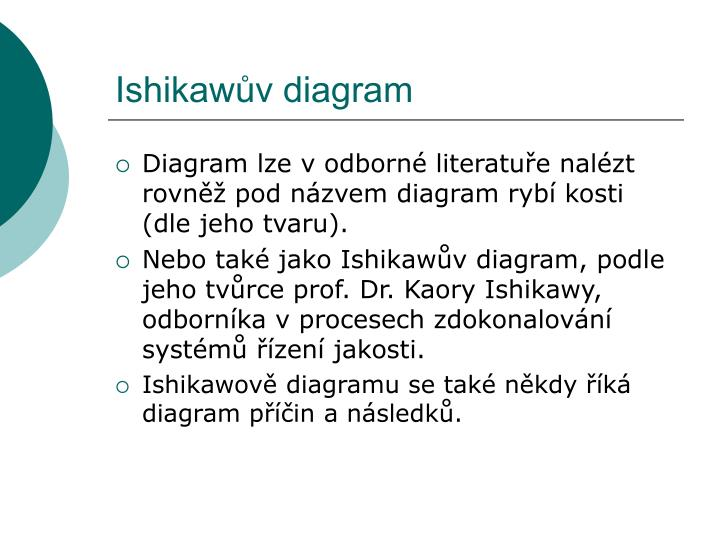 Ishikawův diagram