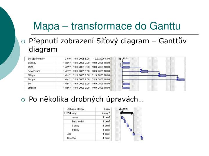 Mapa – transformace do Ganttu