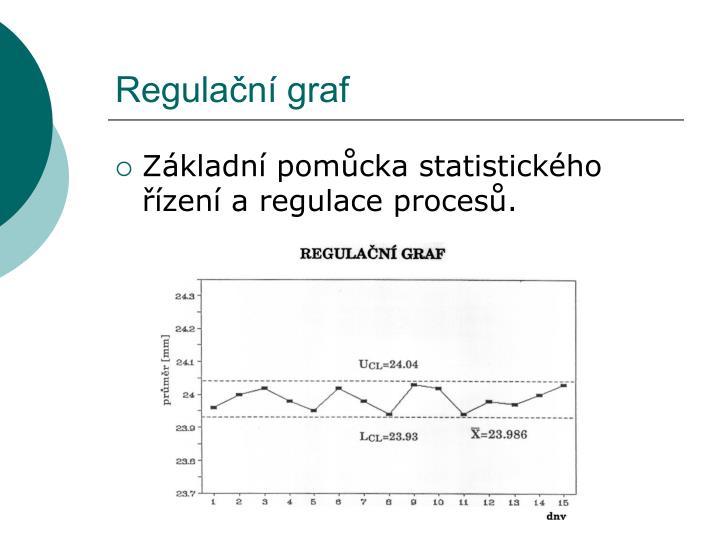 Regulační graf