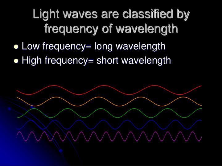 Light waves are classified by frequency of wavelength