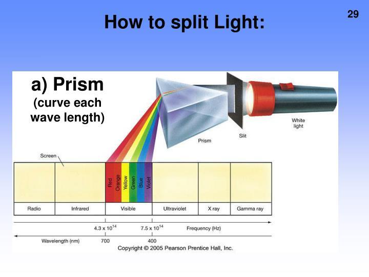 How to split Light: