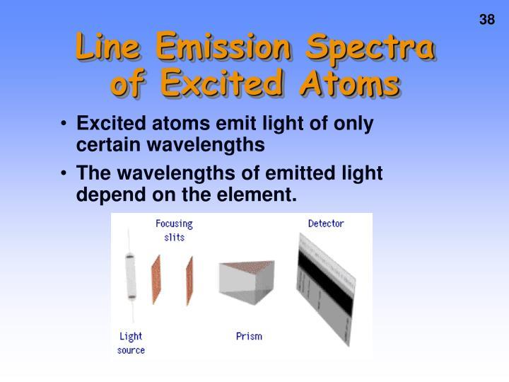 Line Emission Spectra