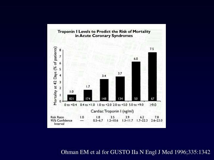 Ohman EM et al for GUSTO IIa N Engl J Med 1996;335:1342