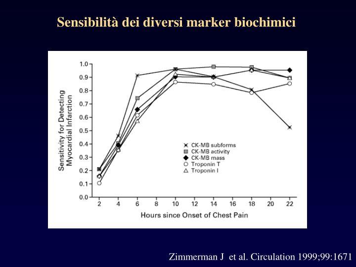 Sensibilità dei diversi marker biochimici
