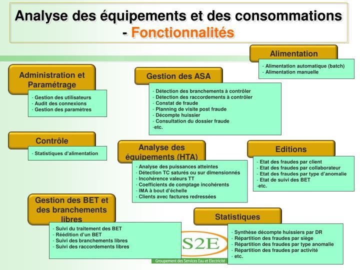 Analyse des équipements et des consommations -
