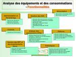 analyse des quipements et des consommations fonctionnalit s