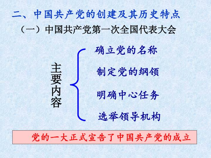 二、中国共产党的创建及其历史特点