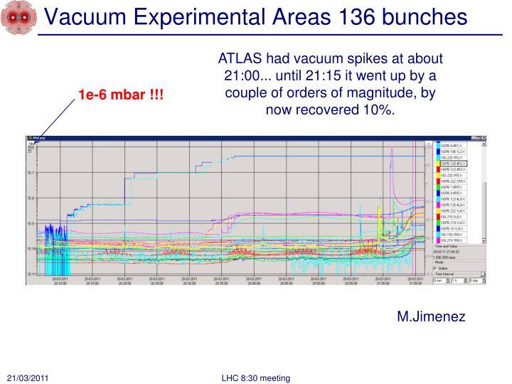 Vacuum Experimental Areas 136 bunches