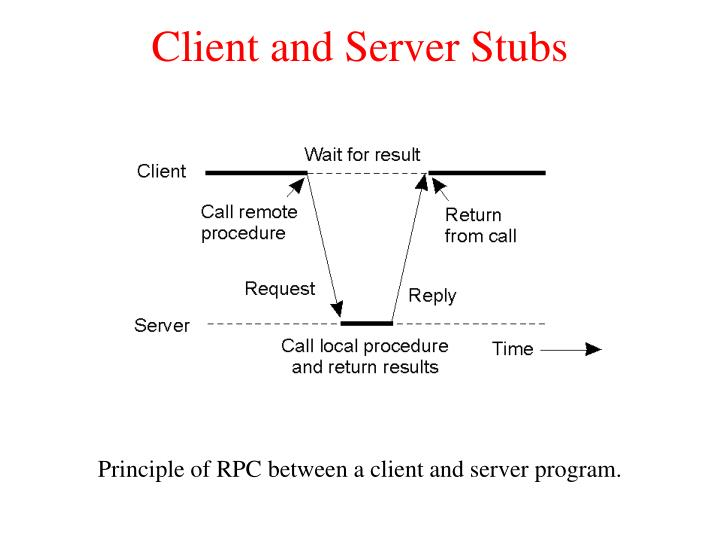 Client and Server Stubs