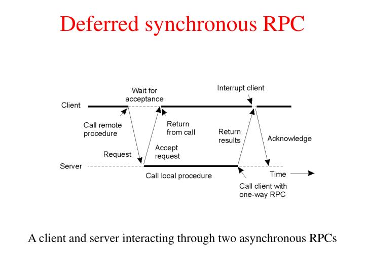 Deferred synchronous RPC