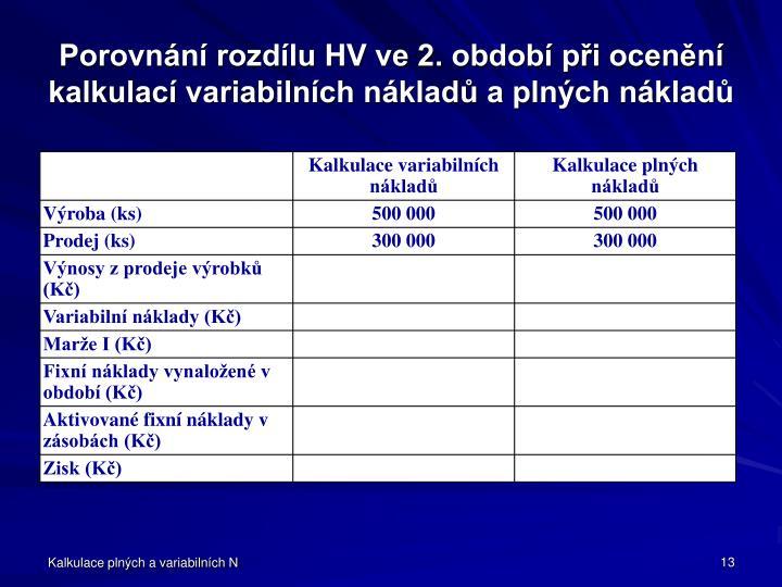 Porovnání rozdílu HV ve 2. období při ocenění kalkulací variabilních nákladů a plných nákladů