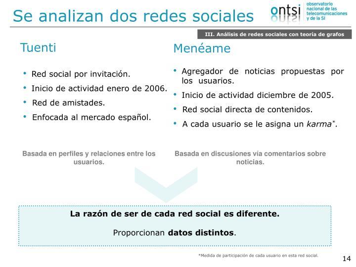 Se analizan dos redes sociales